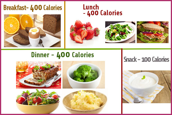 1300 calorie day