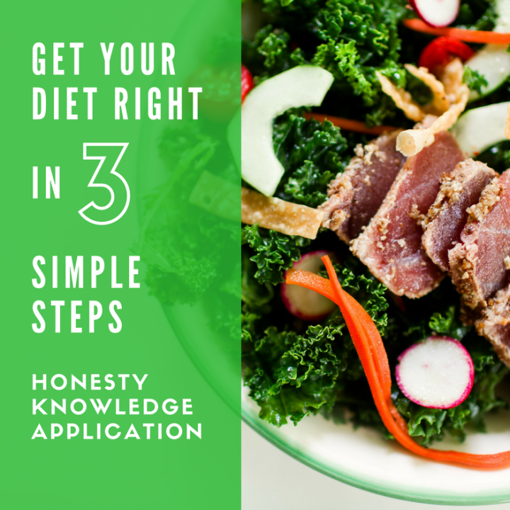 Get Your Diet Right In 3 Simple Steps